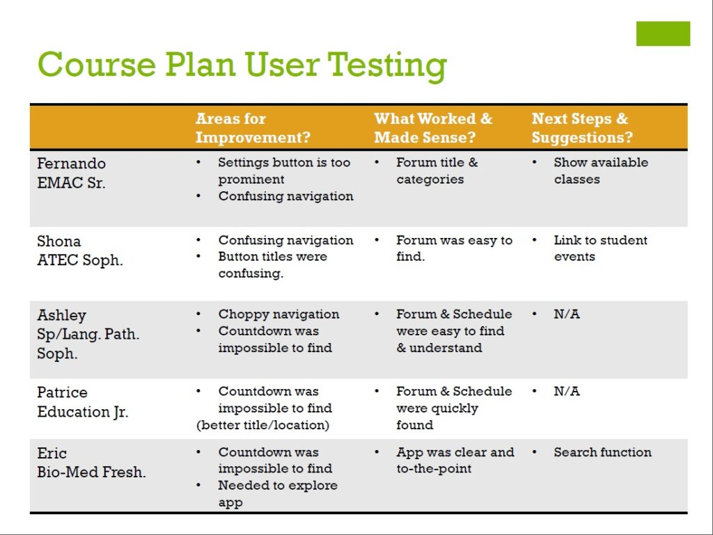 Courseplan user research